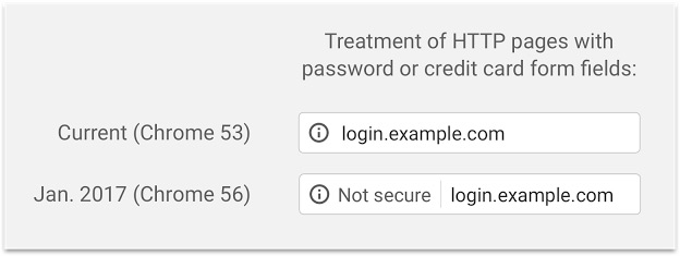 Pagina non sicura segnalata da Google Chrome dal gennaio 2017